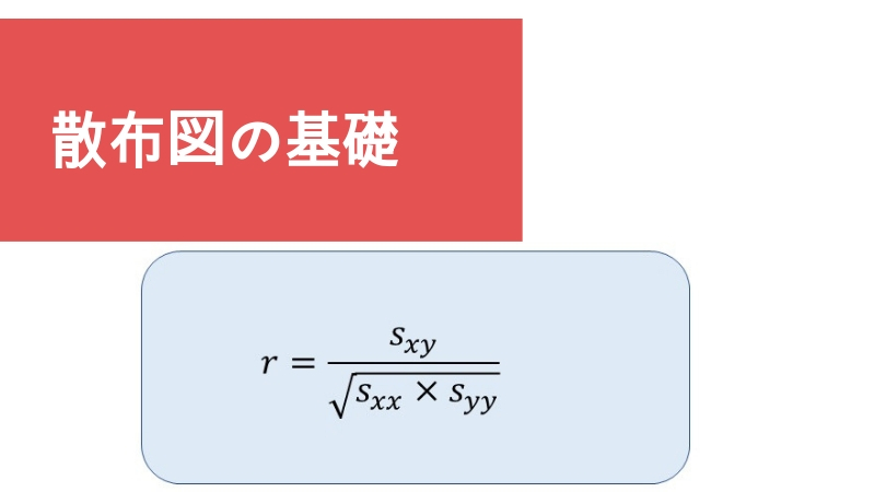 QC検定3級合格のための散布図の基本(例題で実力チェック) - クラーケンハック