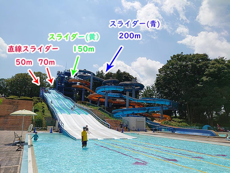 一万人プール‗ウォータースライダー‗直線スライダー